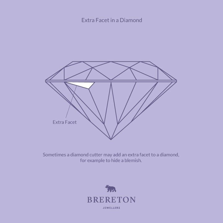 shapes in have cut images triangular many brilliant zymdsti a of diamond also cuts pear promise facets faceting with shaped kite wedding facet engagement and rings variants
